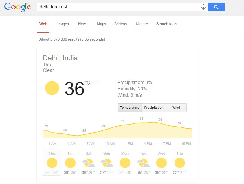 Weather Forecast in Google