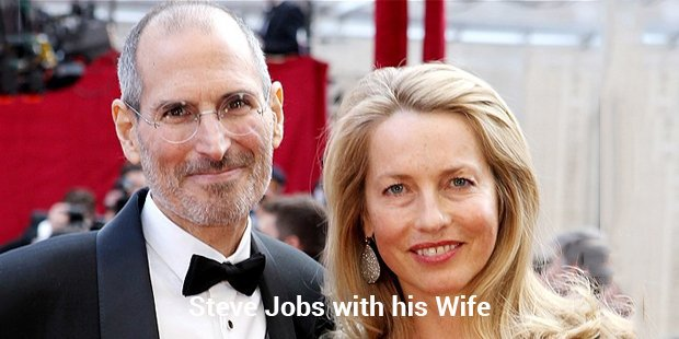 Steve Jobs motivational story