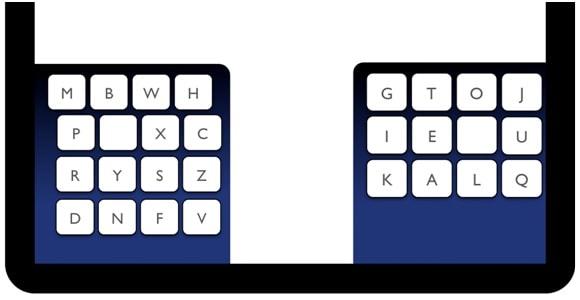 Future of Keyboard