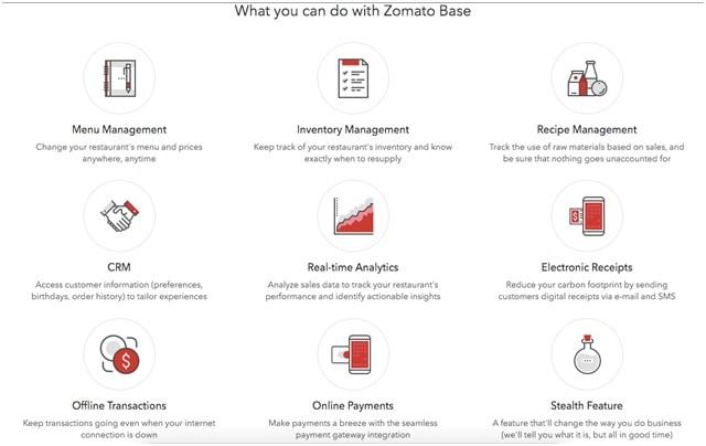 Zomato revenue source