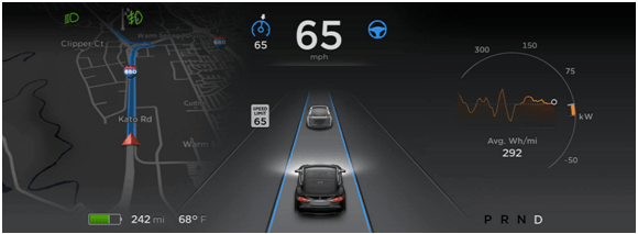 Unknown Technology in Tesla cars