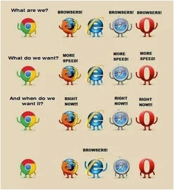 Internet Explorer Failure