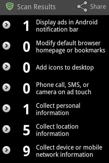 best spam blocker Android apps - scanner detector