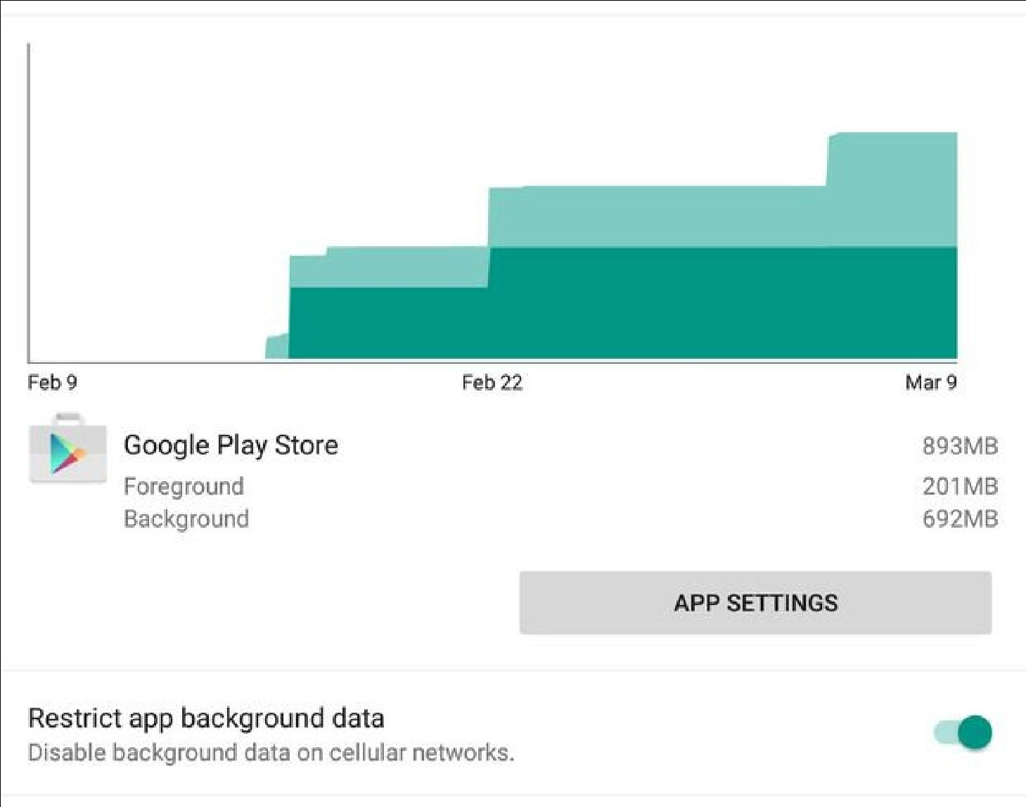 hidden android features - data usage