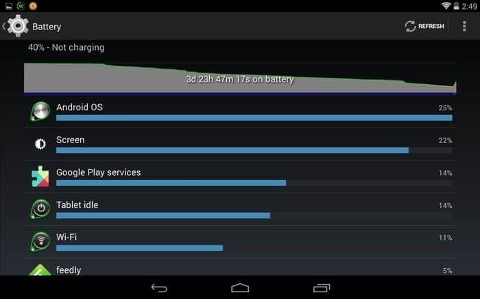 tips to save android battery - culprit