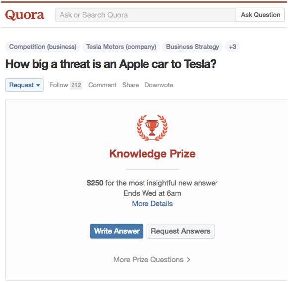 How does Quora make money