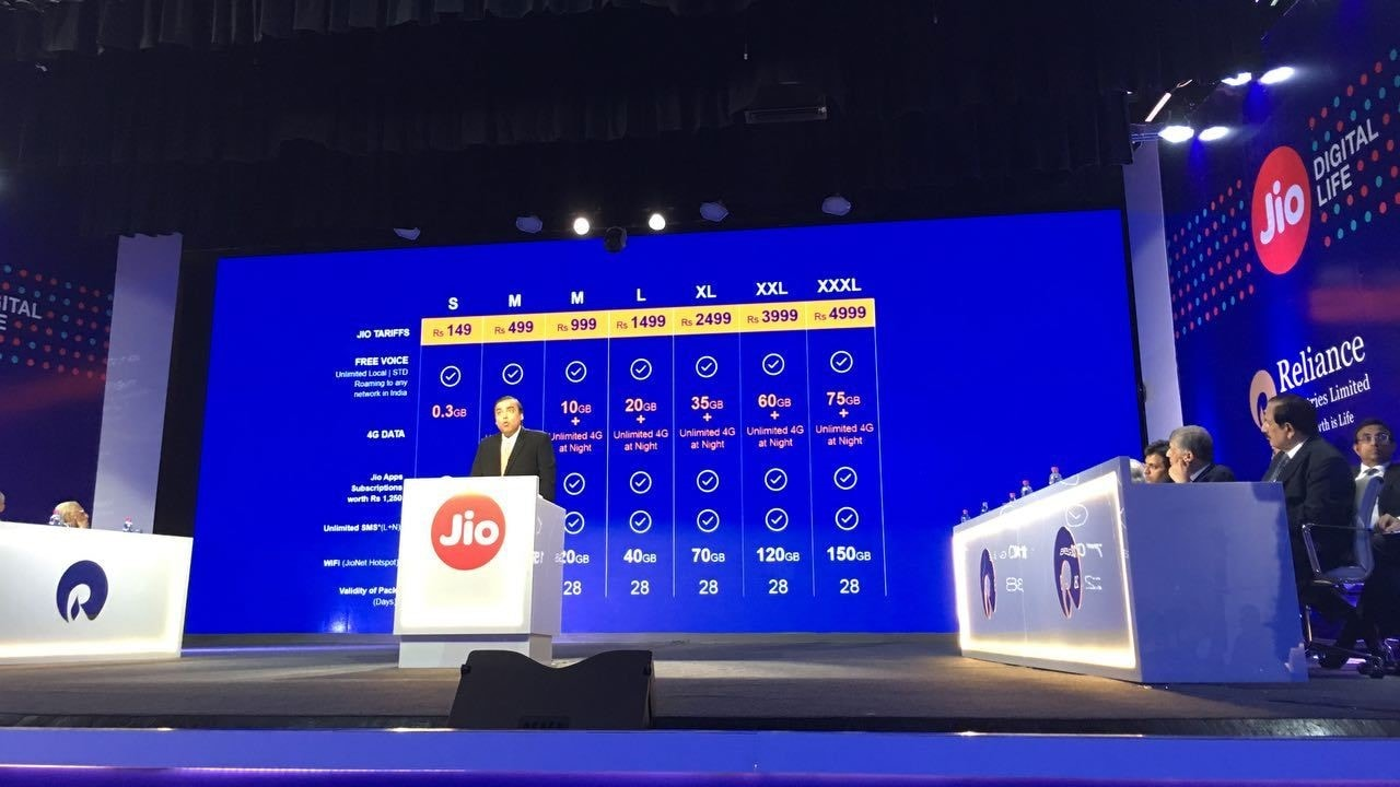 reliance jio face of digital india - featured-min