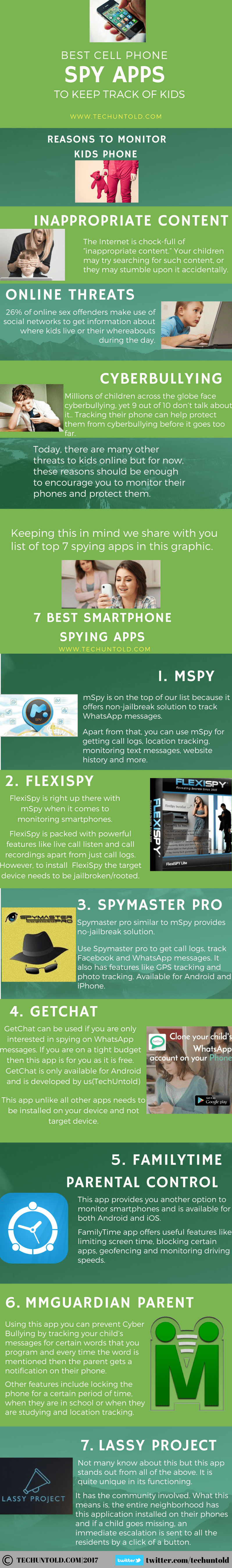 7 Best Cell Phone Spy Apps to Monitor Kids [Infographic]