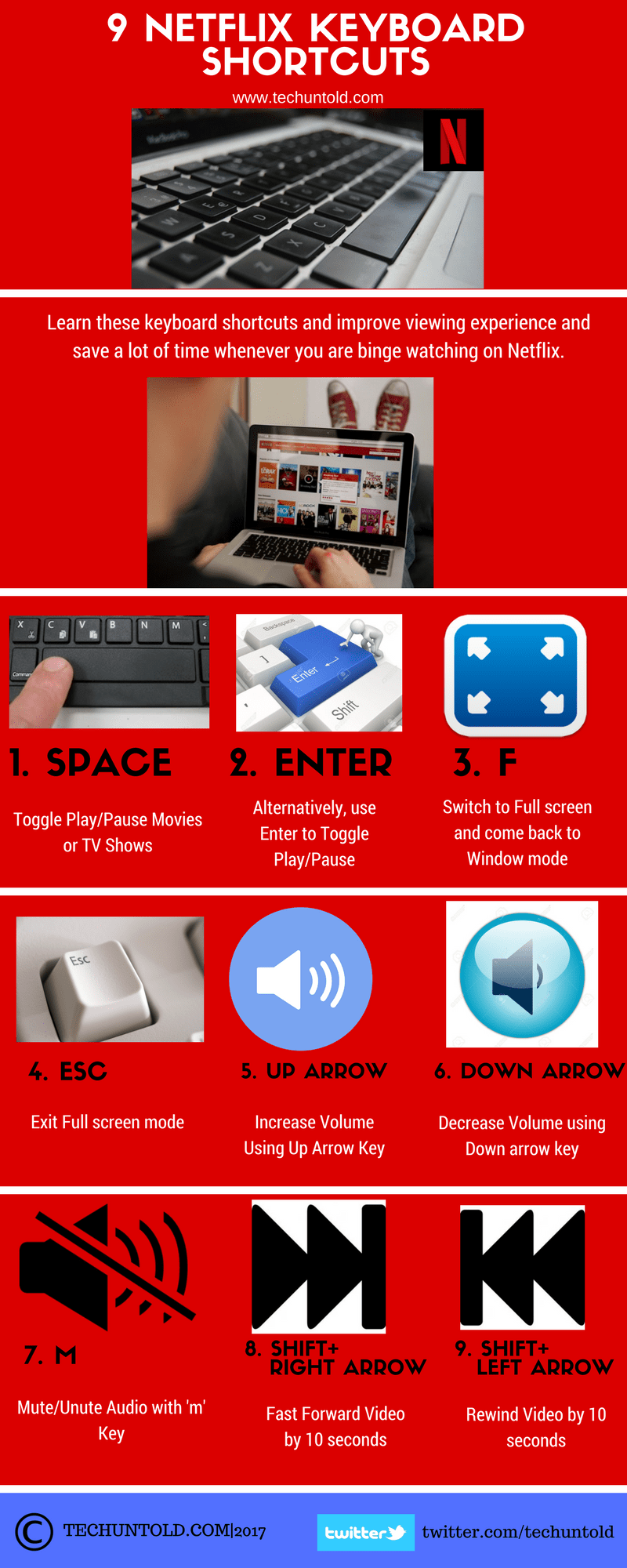 Netflix keyboard shortcuts Infographic