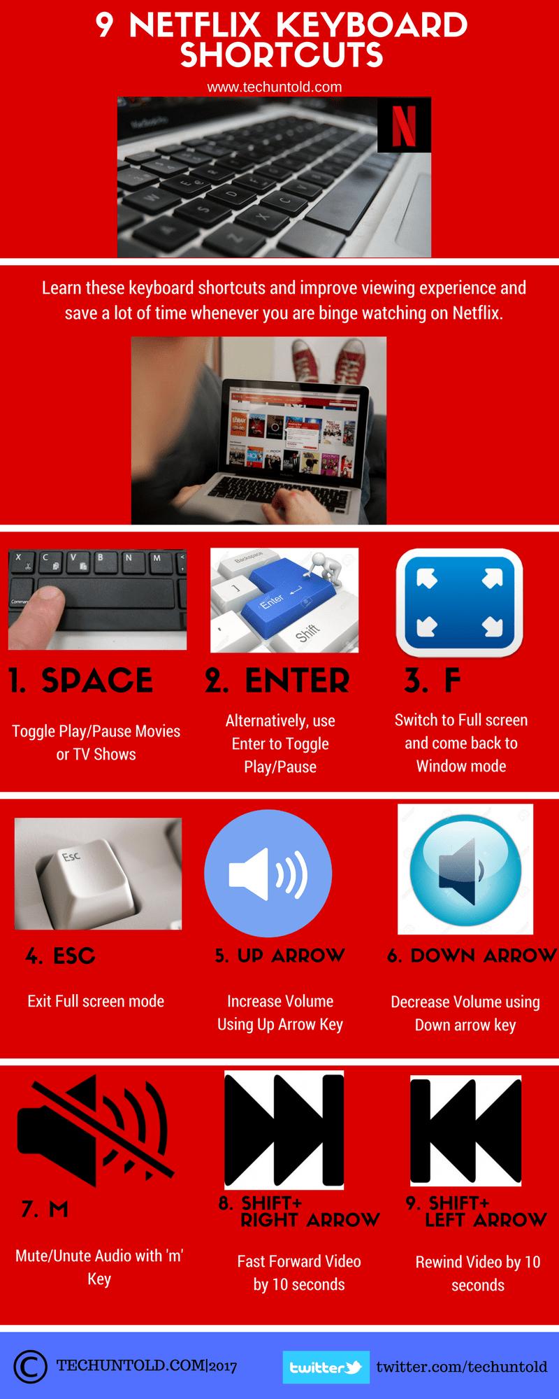 Netflix keyboard shortcuts Infographic