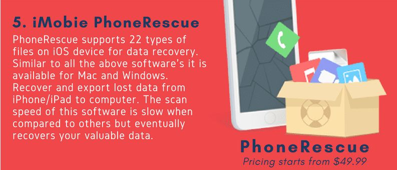 iMobie PhoneResque data recovery