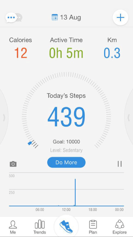 Best Pedometer apps - Pacer