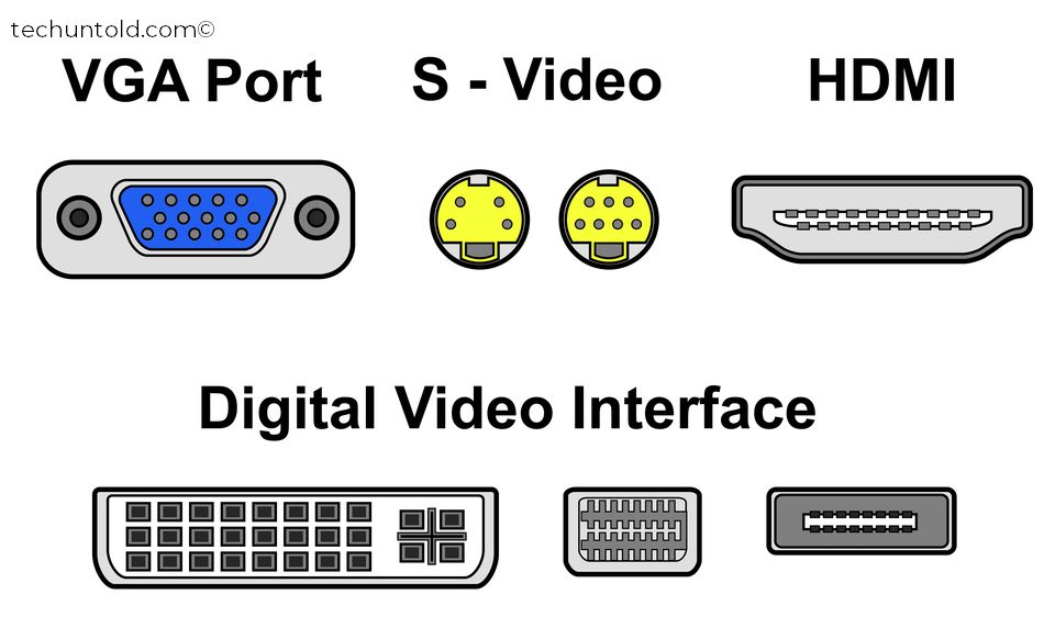 display ports of a monitor.