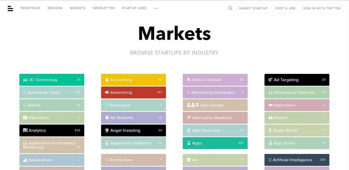 BetaList - Sites Like Product Hunt