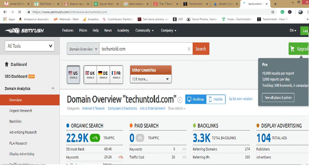 SemRush- online tools to track website traffic