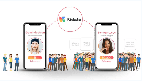 How it works - Kicksta