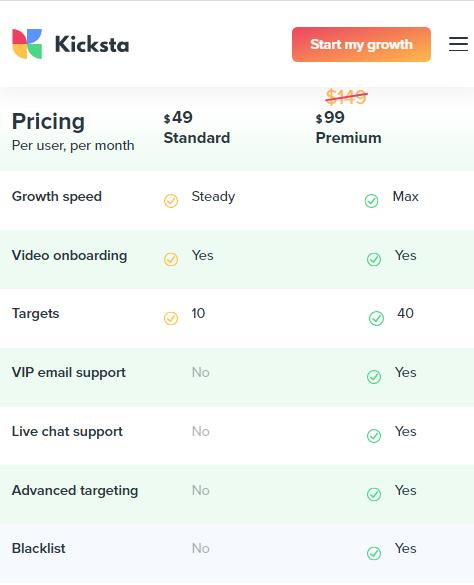 kicksta_pricing