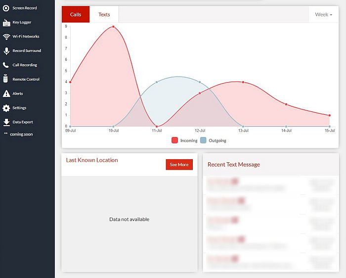 Xnspy Dashboard showing the  Analytics section