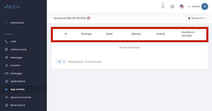 Umobix App activity monitoring dashboard